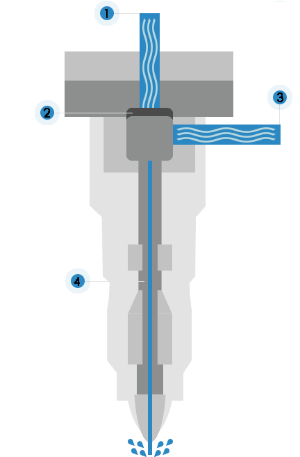 Detailed drawing of abrasive waterjet nozzle