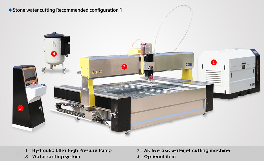 The composition of the waterjet cutting machine system 2 900*550