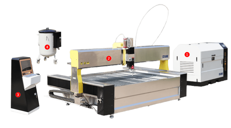 The composition of the waterjet cutting machine system